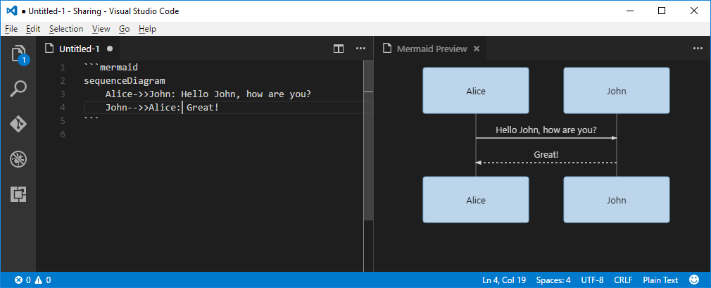 Sample Diagram in Visual Studio